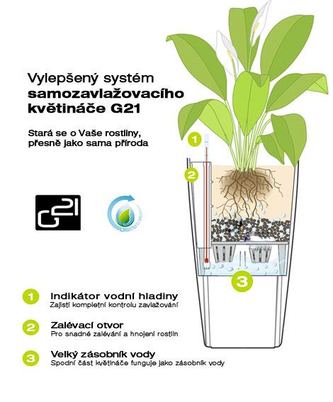 Samozavlažovací květináč G21