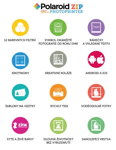 Polaroid ZIP vlastnosti
