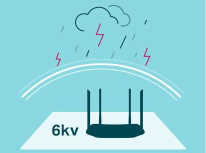 ADSL router TP-Link Archer VR300