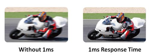 rozdíl obrázku s odezvou 1 ms a s vyšší odezvou