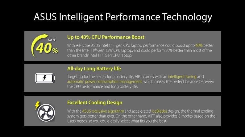 ASUS Intelligent Performance Technology je vysoko praktický systém extrémne efektívneho chladenia a úspory energie