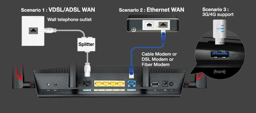 router asus možnosti