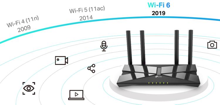 TP-Link Archer AX20 s podporou Wi-Fi standardu 802.11ax (Wi-Fi 6)
