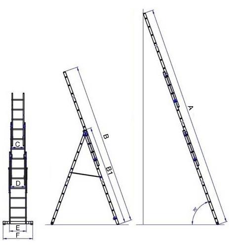 Trojdielny rebrík G21