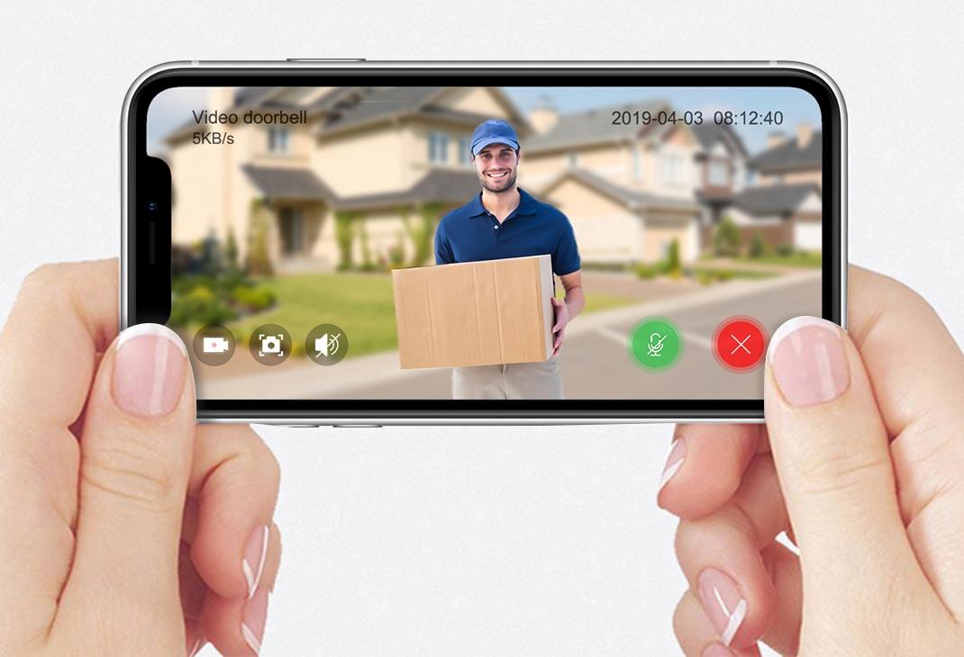 Zobrazení návštěvníka na telefonu