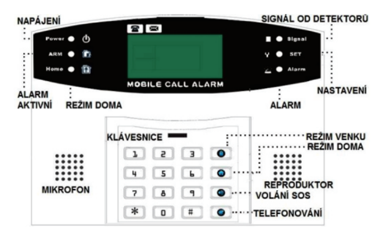 Alarm iGET SECURITY M2B