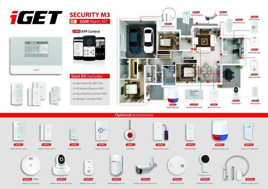 Alarm iGET SECURITY M3