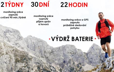 Hodinky Huawei Watch GT Sport Black